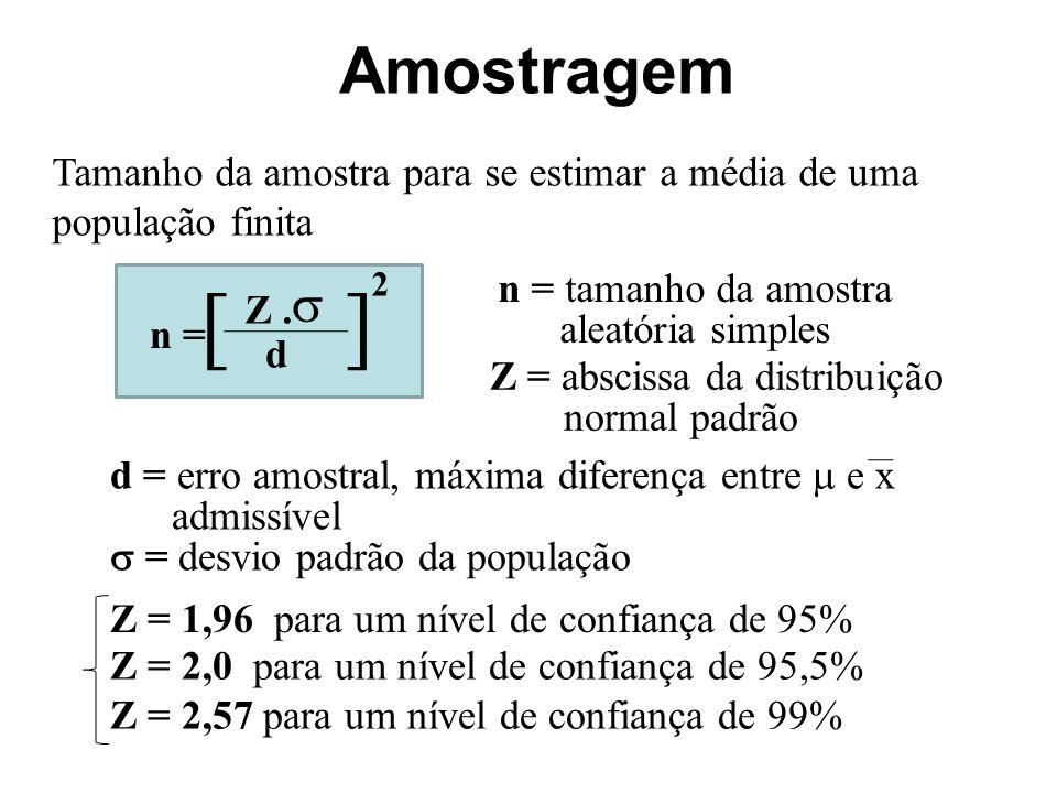 Amostragem Tamanho da amostra para se estimar a média de uma população finita. n = Z . s. d. [
